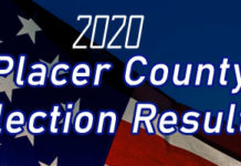 2020 Election Results Placer County