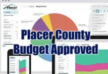 Placer County Budget
